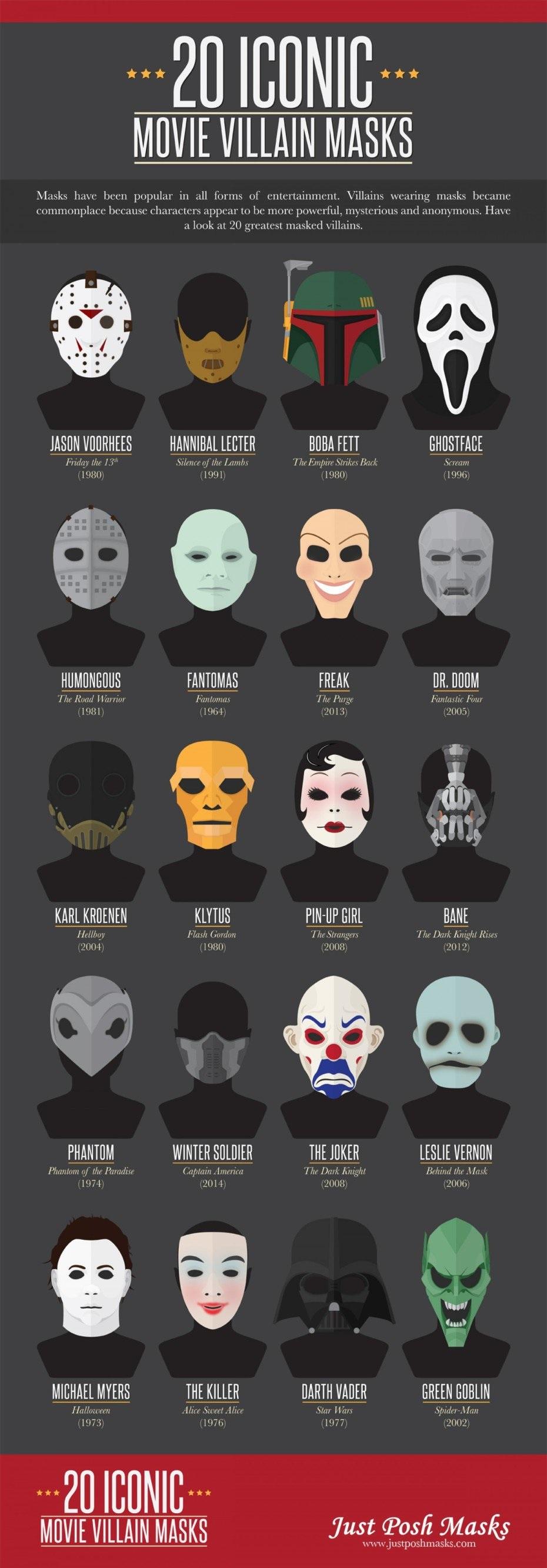 filmlerin-kotu-karakterlerinden-20-ikonlasmis-maske-forzamad